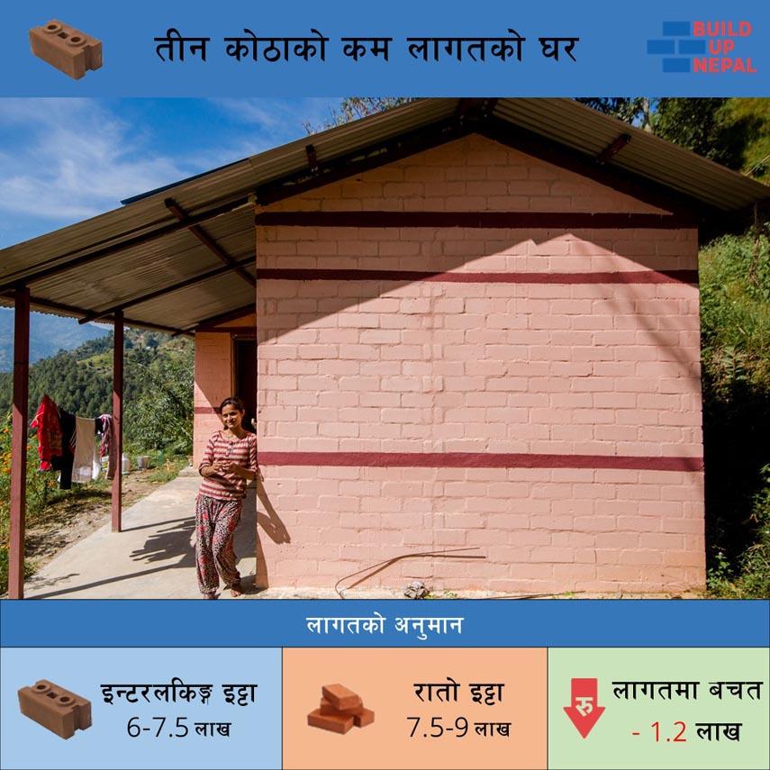 CSEB Interlocking Brick Nepal
